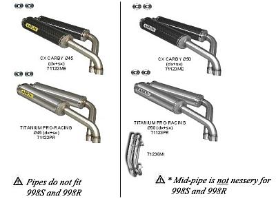Arrow Slip-On Exhaust - Ducati 998 (2002-2003)